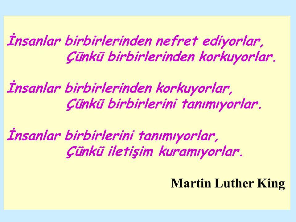 1 İ L E T İ Ş İ M ve E M P A T İ Dr. Mustafa Aydın BAŞAR