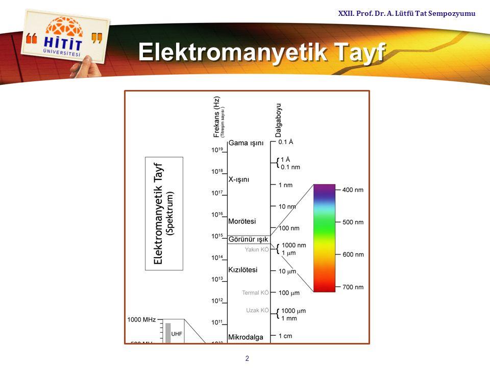 Elektromanyetik Tayf XXII. Prof. Dr. A. Lütfü Tat Sempozyumu 2