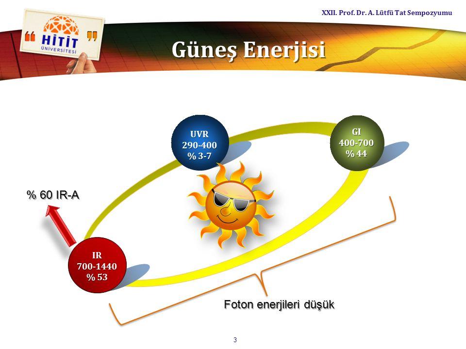 Güneş Enerjisi XXII.Prof. Dr. A.