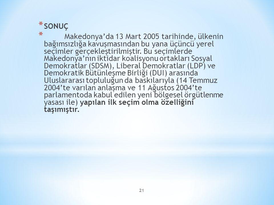 21 * SONUÇ * Makedonya'da 13 Mart 2005 tarihinde, ülkenin bağımsızlığa kavuşmasından bu yana üçüncü yerel seçimler gerçekleştirilmiştir. Bu seçimlerde