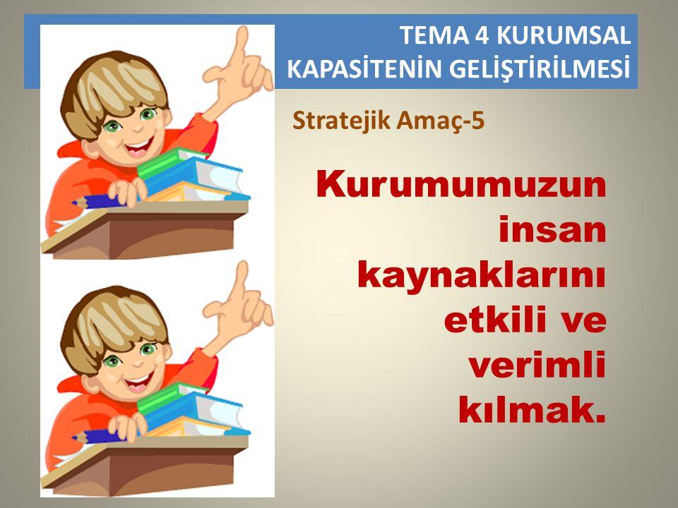 TEMA 4 KURUMSAL KAPASİTENİN GELİŞTİRİLMESİ Stratejik Amaç-5 Kurumumuzun insan kaynaklarını etkili ve verimli kılmak.