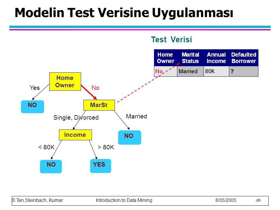 © Tan,Steinbach, Kumar Introduction to Data Mining 8/05/2005 12 Modelin Test Verisine Uygulanması MarSt Income YES NO YesNo Married Single, Divorced <