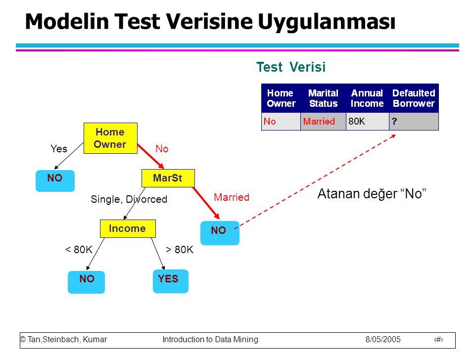 © Tan,Steinbach, Kumar Introduction to Data Mining 8/05/2005 14 Modelin Test Verisine Uygulanması MarSt Income YES NO YesNo Married Single, Divorced <