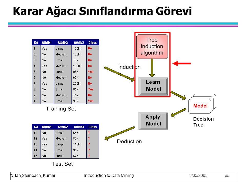 © Tan,Steinbach, Kumar Introduction to Data Mining 8/05/2005 15 Karar Ağacı Sınıflandırma Görevi Decision Tree