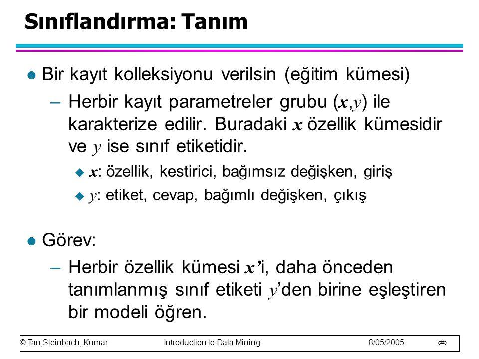 © Tan,Steinbach, Kumar Introduction to Data Mining 8/05/2005 2 Sınıflandırma: Tanım l Bir kayıt kolleksiyonu verilsin (eğitim kümesi) –Herbir kayıt pa