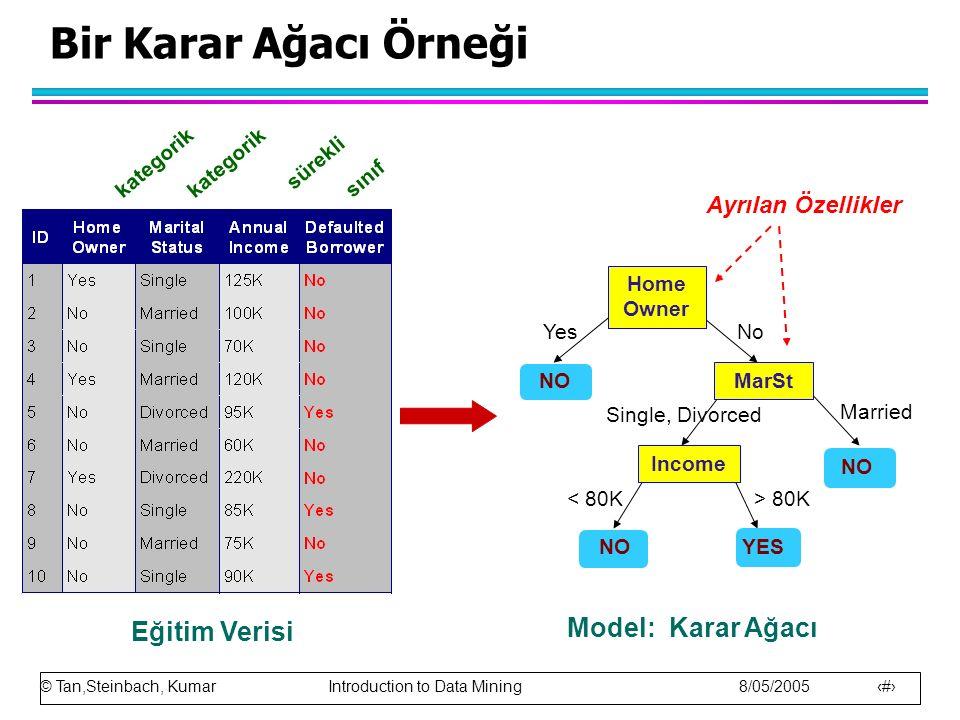 © Tan,Steinbach, Kumar Introduction to Data Mining 8/05/2005 6 Bir Karar Ağacı Örneği kategorik sürekli sınıf Home Owner MarSt Income YES NO YesNo Mar