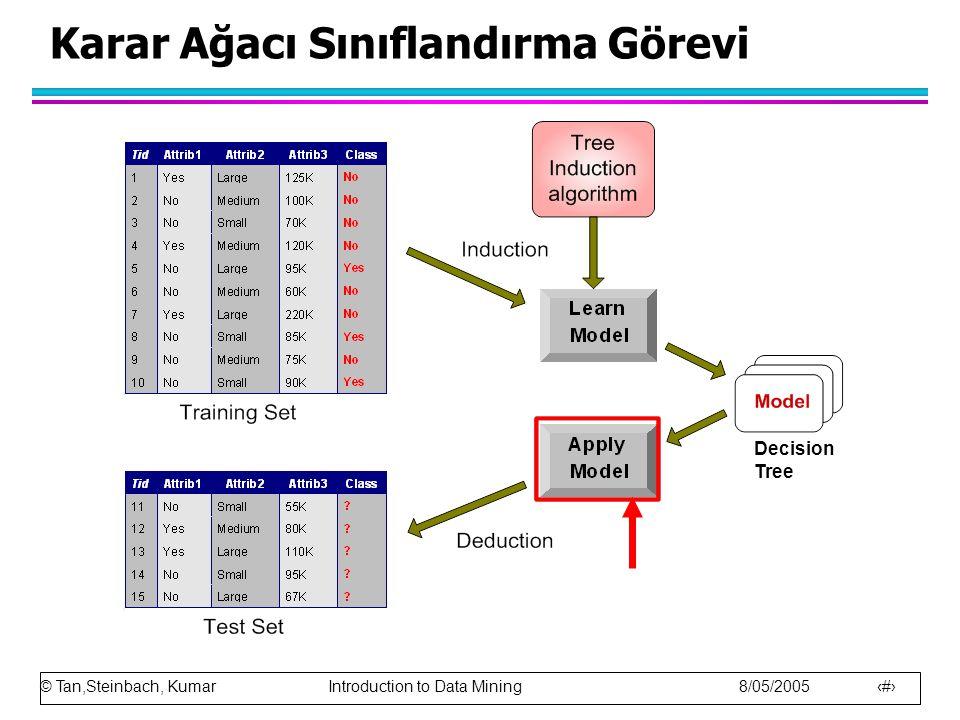 © Tan,Steinbach, Kumar Introduction to Data Mining 8/05/2005 8 Karar Ağacı Sınıflandırma Görevi Decision Tree