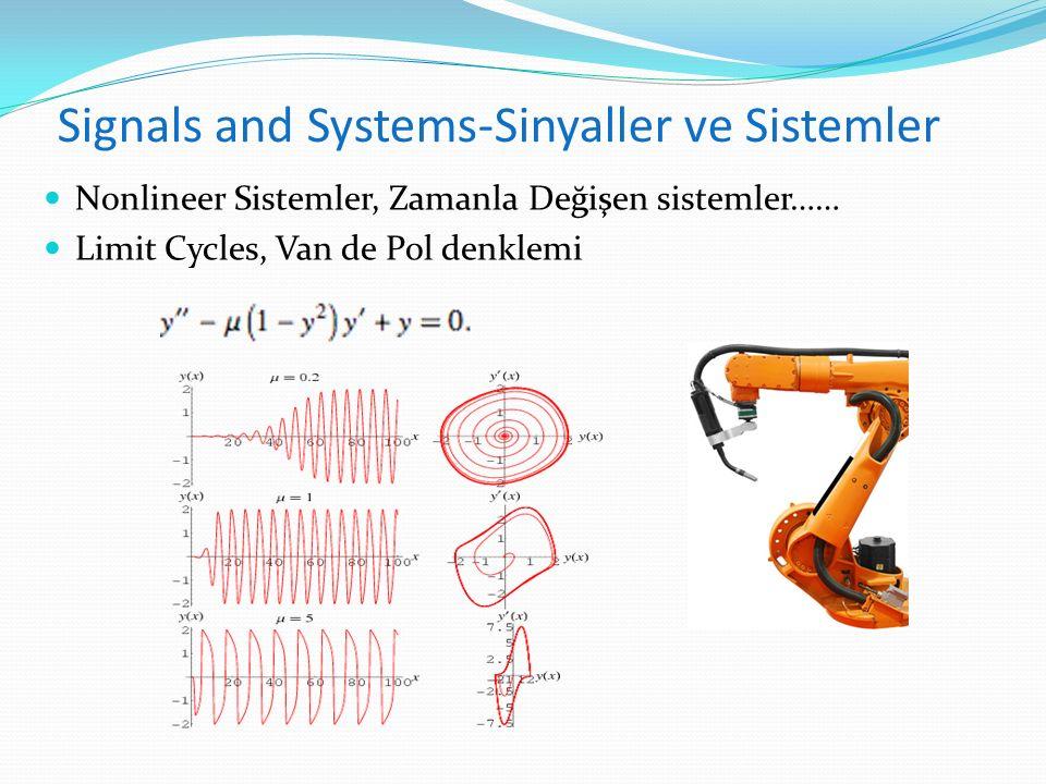 Signals and Systems-Sinyaller ve Sistemler Nonlineer Sistemler, Zamanla Değişen sistemler…… Limit Cycles, Van de Pol denklemi