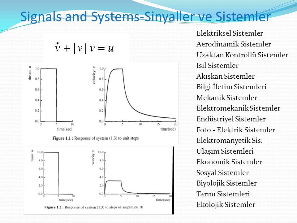 Signals and Systems-Sinyaller ve Sistemler Elektriksel Sistemler Aerodinamik Sistemler Uzaktan Kontrollü Sistemler Isıl Sistemler Akışkan Sistemler Bi