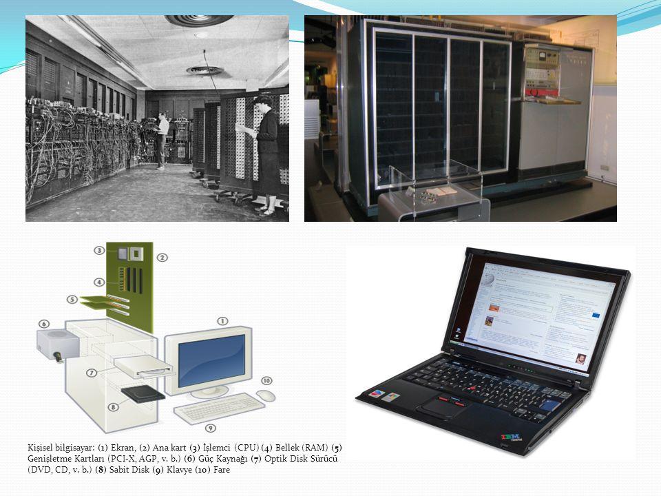 Kişisel bilgisayar: (1) Ekran, (2) Ana kart (3) İşlemci (CPU) (4) Bellek (RAM) (5) Genişletme Kartları (PCI-X, AGP, v. b.) (6) Güç Kaynağı (7) Optik D