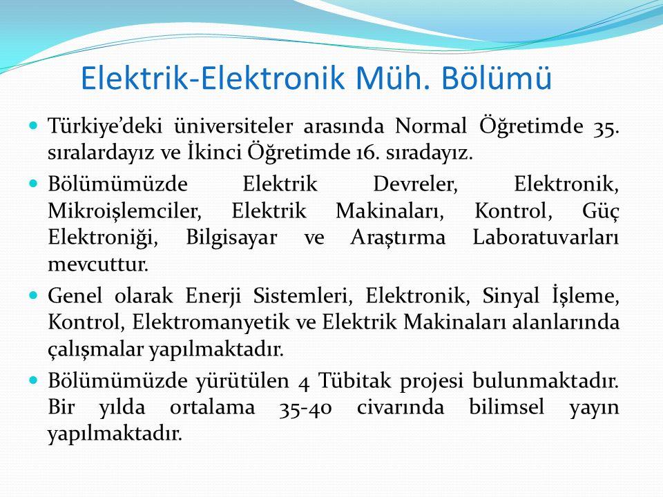 Elektrik-Elektronik Müh. Bölümü Türkiye'deki üniversiteler arasında Normal Öğretimde 35. sıralardayız ve İkinci Öğretimde 16. sıradayız. Bölümümüzde E