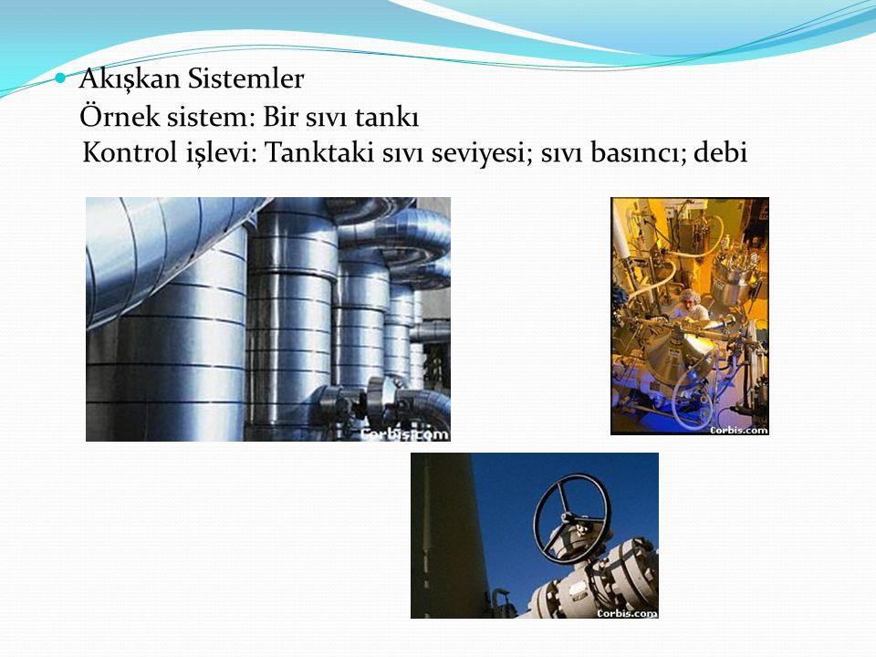 Akışkan Sistemler Örnek sistem: Bir sıvı tankı Kontrol işlevi: Tanktaki sıvı seviyesi; sıvı basıncı; debi