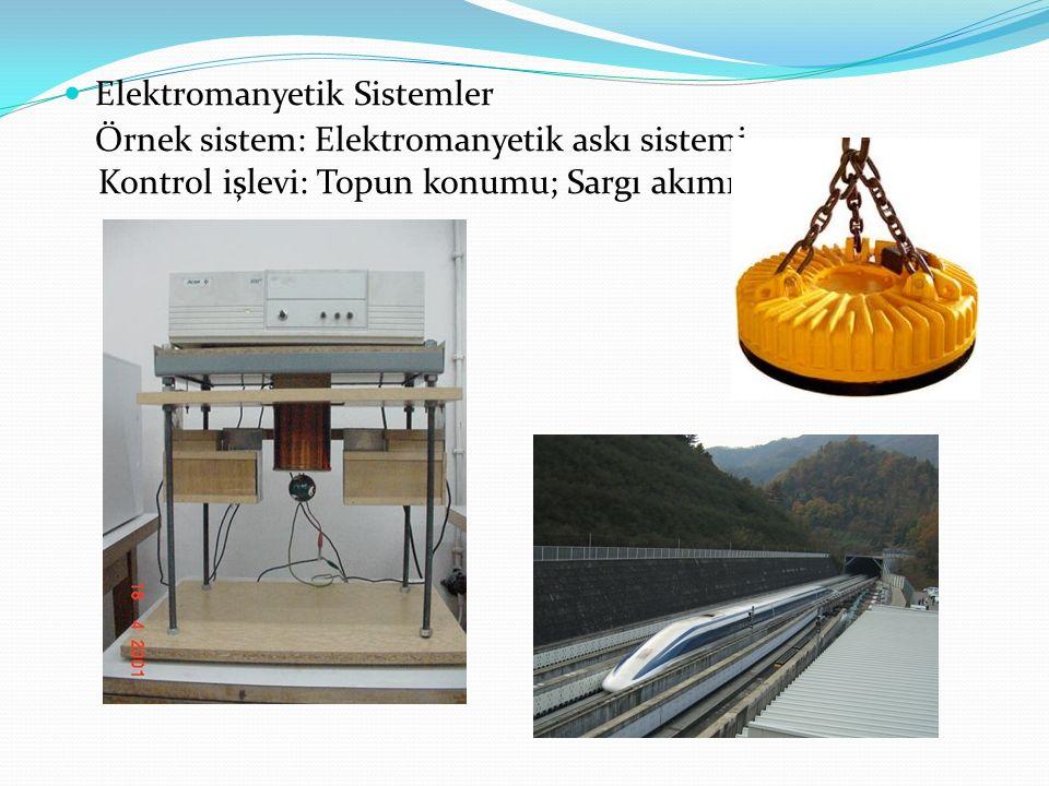 Elektromanyetik Sistemler Örnek sistem: Elektromanyetik askı sistemi Kontrol işlevi: Topun konumu; Sargı akımı
