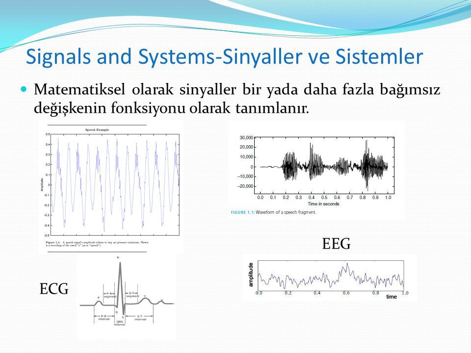 Signals and Systems-Sinyaller ve Sistemler Matematiksel olarak sinyaller bir yada daha fazla bağımsız değişkenin fonksiyonu olarak tanımlanır. EEG ECG