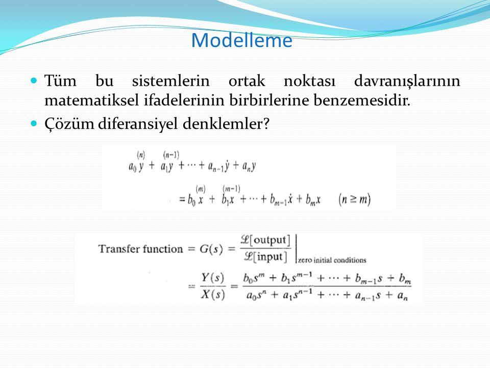 Modelleme Tüm bu sistemlerin ortak noktası davranışlarının matematiksel ifadelerinin birbirlerine benzemesidir. Çözüm diferansiyel denklemler?