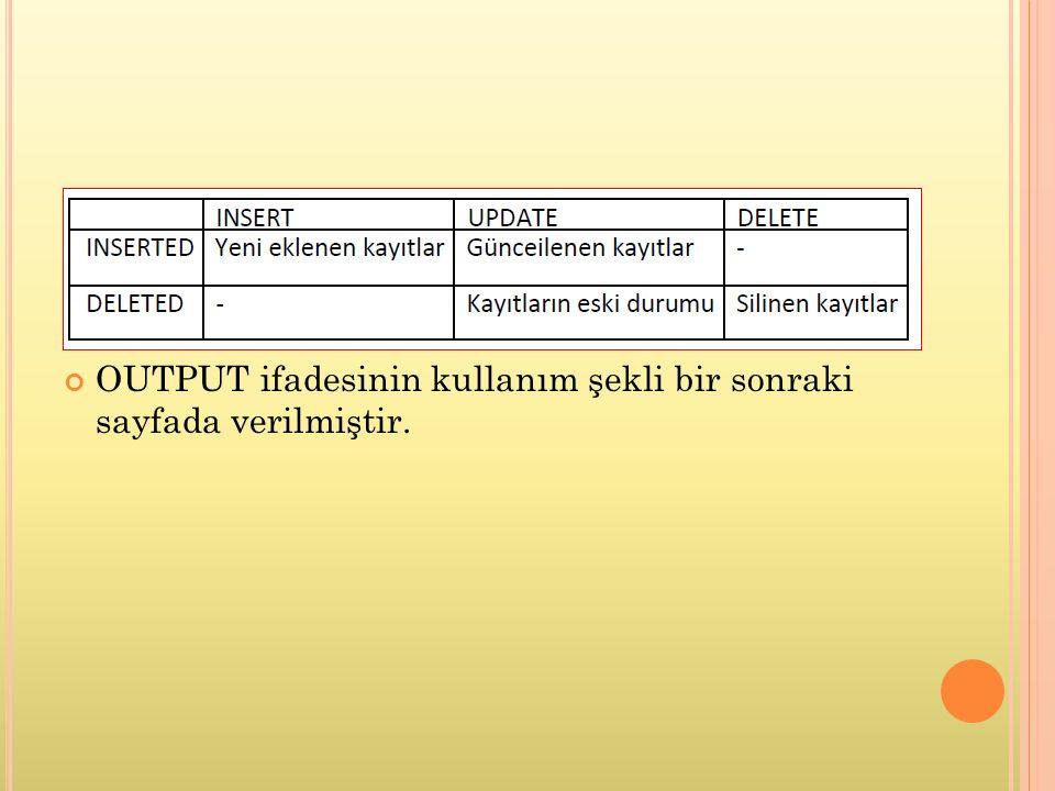 OUTPUT ifadesinin kullanım şekli bir sonraki sayfada verilmiştir.
