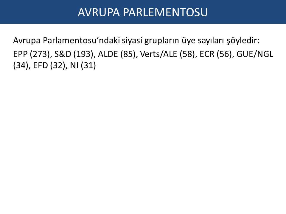 AVRUPA PARLEMENTOSU Avrupa Parlamentosu'ndaki siyasi grupların üye sayıları şöyledir: EPP (273), S&D (193), ALDE (85), Verts/ALE (58), ECR (56), GUE/NGL (34), EFD (32), NI (31)