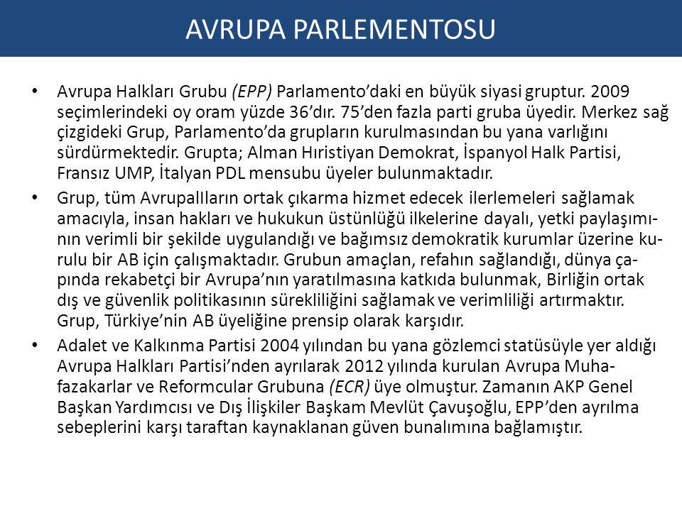 AVRUPA PARLEMENTOSU Avrupa Halkları Grubu (EPP) Parlamento'daki en büyük siyasi gruptur.