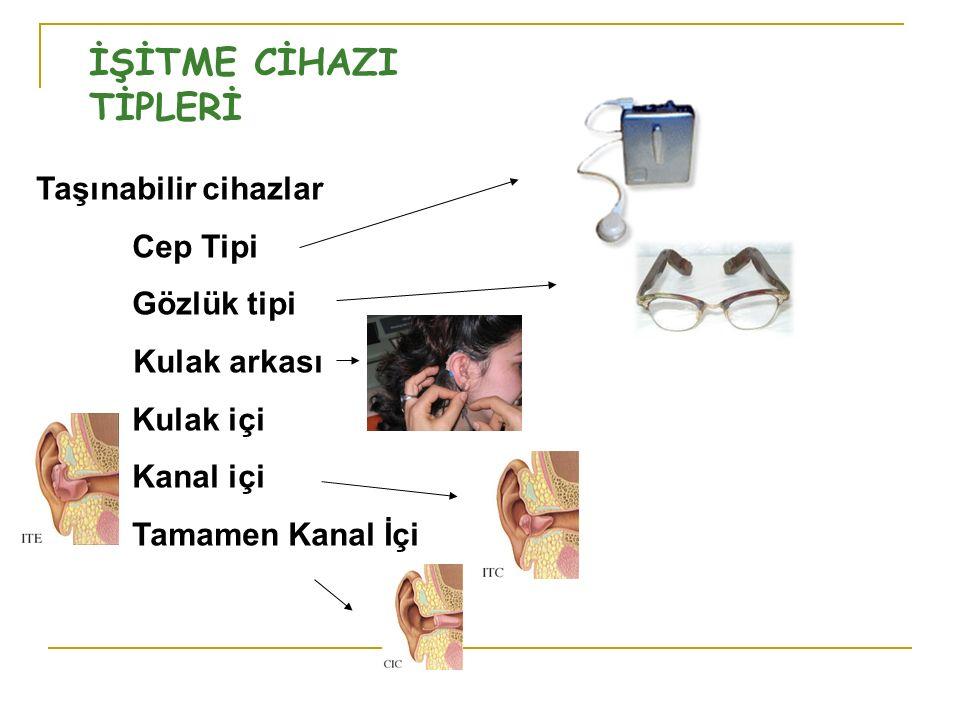 Taşınabilir cihazlar Cep Tipi Gözlük tipi Kulak arkası Kulak içi Kanal içi Tamamen Kanal İçi İŞİTME CİHAZI TİPLERİ
