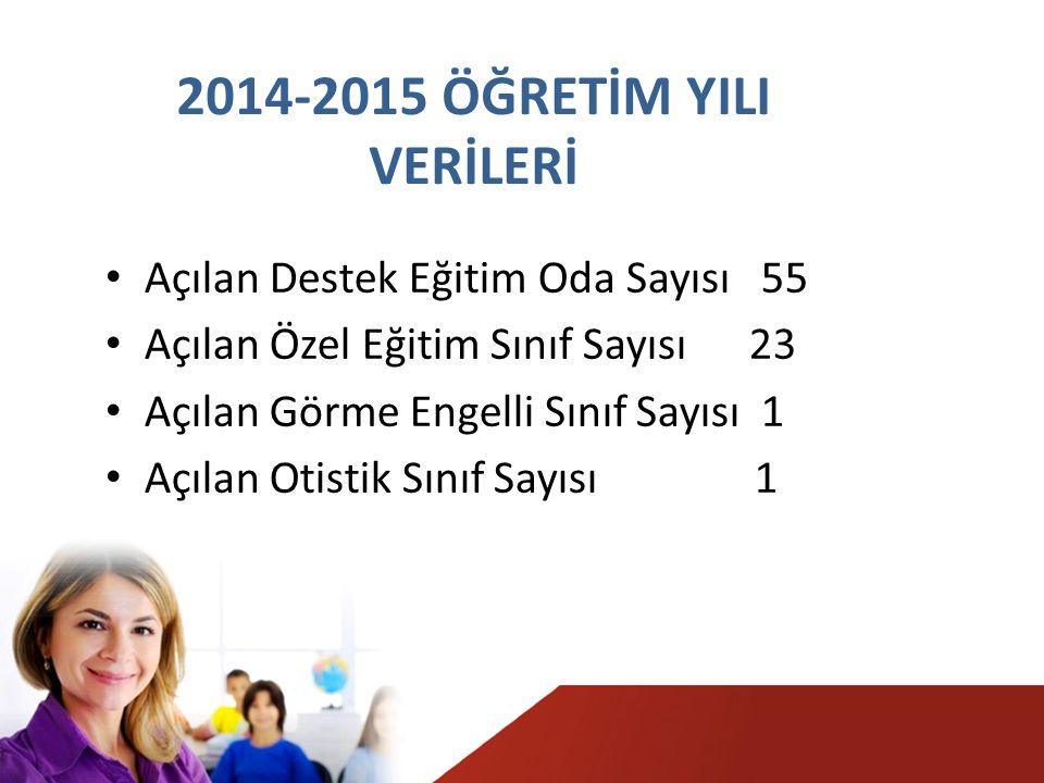 2014-2015 ÖĞRETİM YILI VERİLERİ Açılan Destek Eğitim Oda Sayısı 55 Açılan Özel Eğitim Sınıf Sayısı 23 Açılan Görme Engelli Sınıf Sayısı 1 Açılan Otistik Sınıf Sayısı 1
