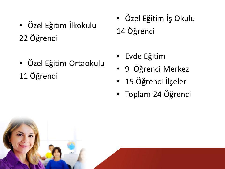 Özel Eğitim İlkokulu 22 Öğrenci Özel Eğitim Ortaokulu 11 Öğrenci Özel Eğitim İş Okulu 14 Öğrenci Evde Eğitim 9 Öğrenci Merkez 15 Öğrenci İlçeler Toplam 24 Öğrenci