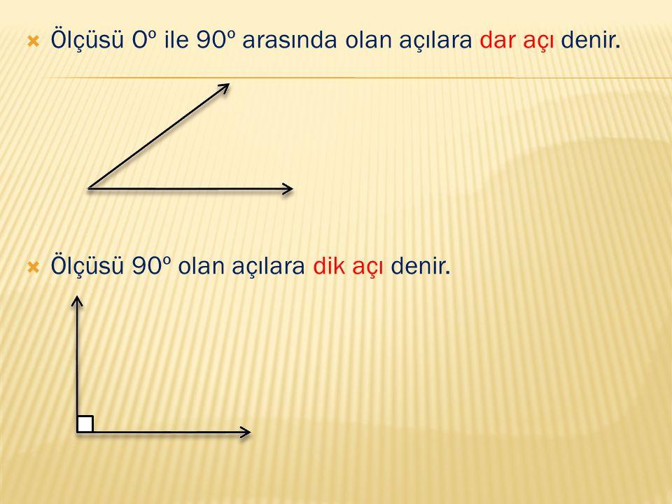  Ölçüsü Oº ile 90º arasında olan açılara dar açı denir.  Ölçüsü 90º olan açılara dik açı denir.