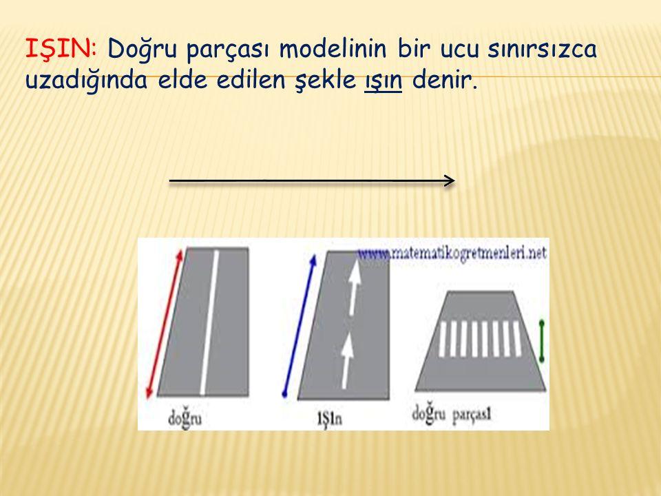 IŞIN: Doğru parçası modelinin bir ucu sınırsızca uzadığında elde edilen şekle ışın denir.
