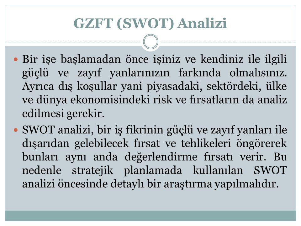 GZFT (SWOT) Analizi Bir işe başlamadan önce işiniz ve kendiniz ile ilgili güçlü ve zayıf yanlarınızın farkında olmalısınız. Ayrıca dış koşullar yani p
