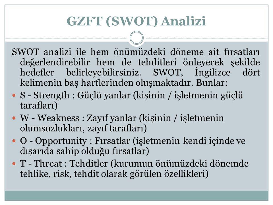 GZFT (SWOT) Analizi SWOT analizi ile hem önümüzdeki döneme ait fırsatları değerlendirebilir hem de tehditleri önleyecek şekilde hedefler belirleyebili