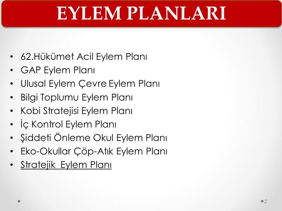 62.Hükümet Acil Eylem Planı GAP Eylem Planı Ulusal Eylem Çevre Eylem Planı Bilgi Toplumu Eylem Planı Kobi Stratejisi Eylem Planı İç Kontrol Eylem Planı Şiddeti Önleme Okul Eylem Planı Eko-Okullar Çöp-Atık Eylem Planı Stratejik Eylem Planı EYLEM PLANLARI 2