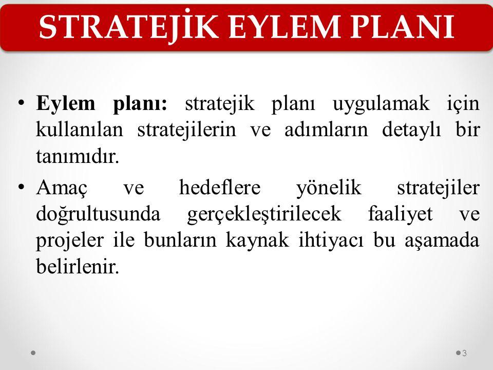 Okul SP Ekibince, eylem planı içerisinde yer alan faaliyetler, belirli periyotlar dahilinde raporlanarak; yıl sonu gerçekleşmeleri, Stratejik Plan Üst Kuruluna sunulmalıdır.