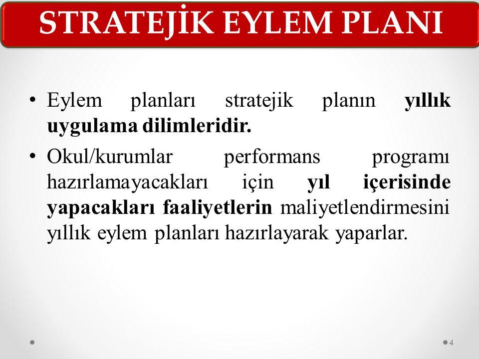 Eylem planları stratejik planın yıllık uygulama dilimleridir.