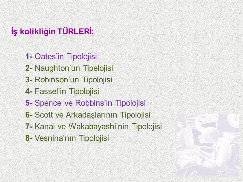 1- Oates'in Tipolejisi 2- Naughton'un Tipelojisi 3- Robinson'un Tipolojisi 4- Fassel'in Tipolojisi 5- Spence ve Robbins'in Tipolojisi 6- Scott ve Arkadaşlarının Tipolojisi 7- Kanai ve Wakabayashi'nin Tipolojisi 8- Vesnina'nın Tipolojisi 28 İş kolikliğin TÜRLERİ;