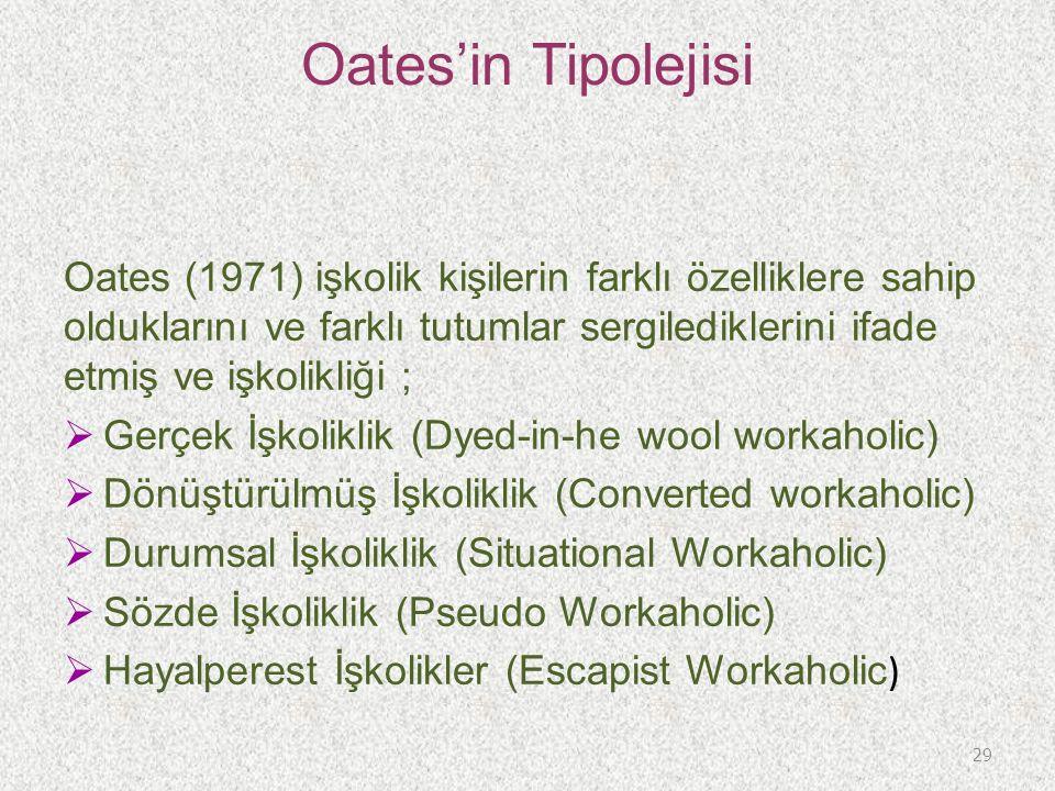 Oates'in Tipolejisi Oates (1971) işkolik kişilerin farklı özelliklere sahip olduklarını ve farklı tutumlar sergilediklerini ifade etmiş ve işkolikliği ;  Gerçek İşkoliklik (Dyed-in-he wool workaholic)  Dönüştürülmüş İşkoliklik (Converted workaholic)  Durumsal İşkoliklik (Situational Workaholic)  Sözde İşkoliklik (Pseudo Workaholic)  Hayalperest İşkolikler (Escapist Workaholic ) 29