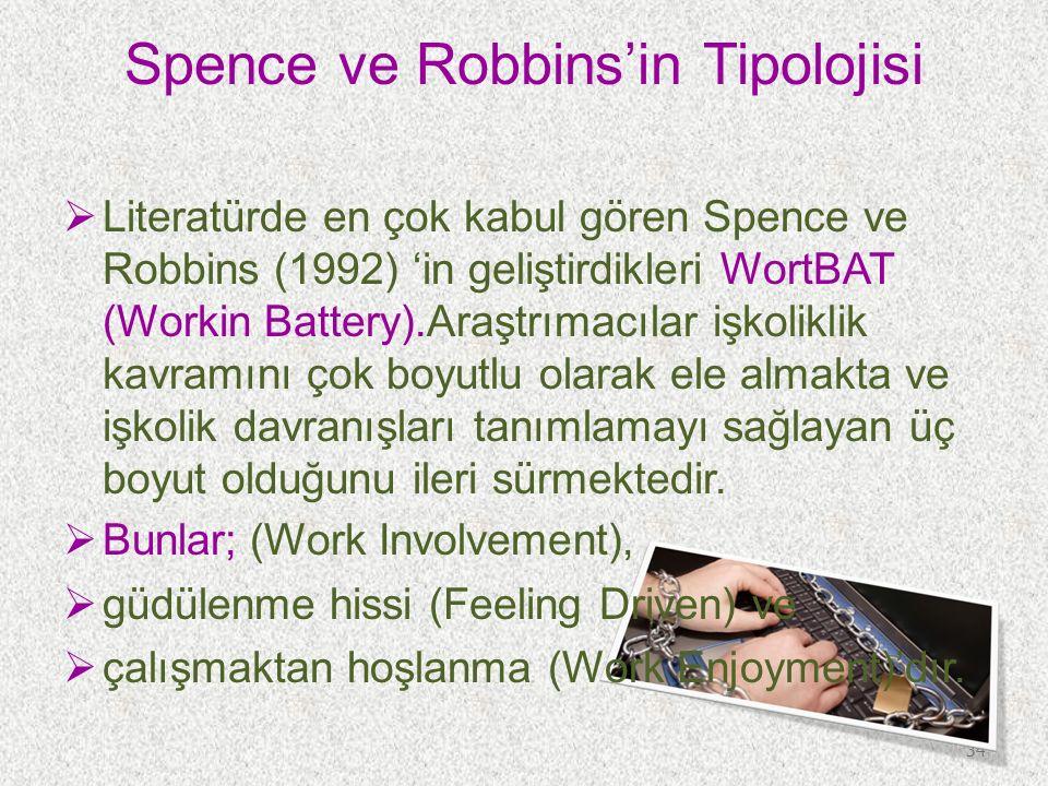 Spence ve Robbins'in Tipolojisi 34  Literatürde en çok kabul gören Spence ve Robbins (1992) 'in geliştirdikleri WortBAT (Workin Battery).Araştrımacılar işkoliklik kavramını çok boyutlu olarak ele almakta ve işkolik davranışları tanımlamayı sağlayan üç boyut olduğunu ileri sürmektedir.