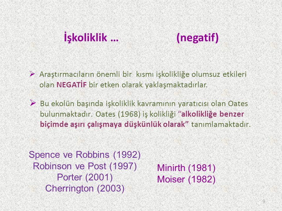 BÖLÜM 2 İŞKOLİKLİĞİN; 10 A. Kökeni, B. Özellikleri, C. Etkileri.