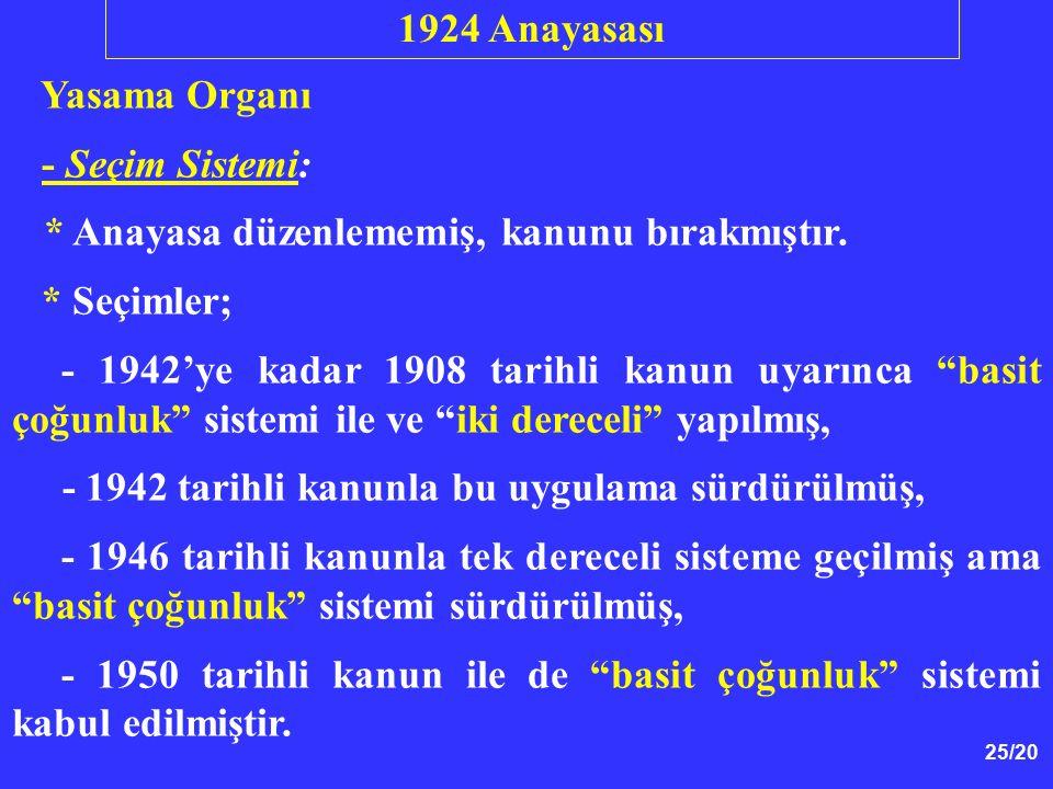 """25/20 Yasama Organı - Seçim Sistemi: * Anayasa düzenlememiş, kanunu bırakmıştır. * Seçimler; - 1942'ye kadar 1908 tarihli kanun uyarınca """"basit çoğunl"""