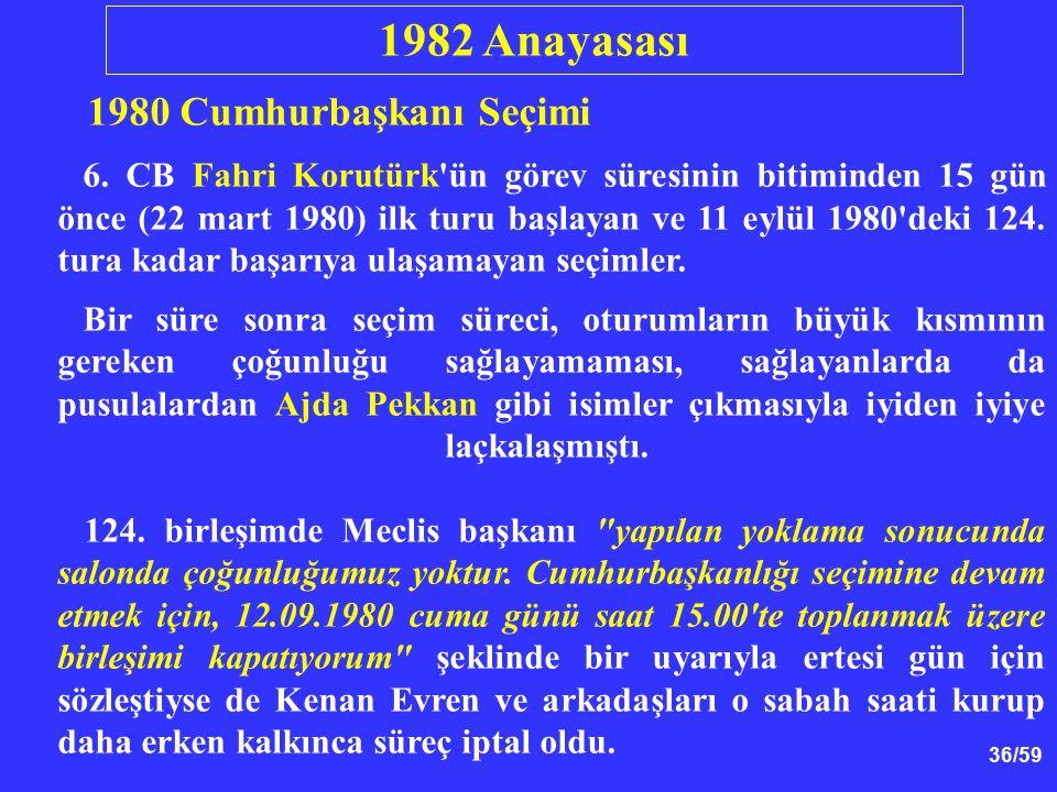 36/59 1980 Cumhurbaşkanı Seçimi 6. CB Fahri Korutürk'ün görev süresinin bitiminden 15 gün önce (22 mart 1980) ilk turu başlayan ve 11 eylül 1980'deki