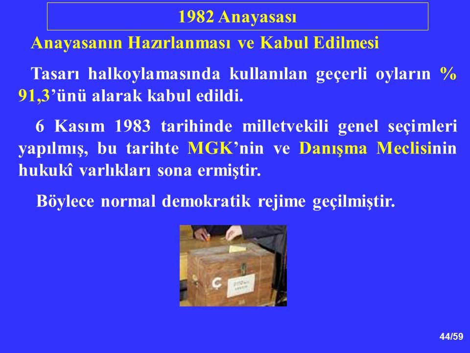 44/59 Anayasanın Hazırlanması ve Kabul Edilmesi Tasarı halkoylamasında kullanılan geçerli oyların % 91,3'ünü alarak kabul edildi. 6 Kasım 1983 tarihin