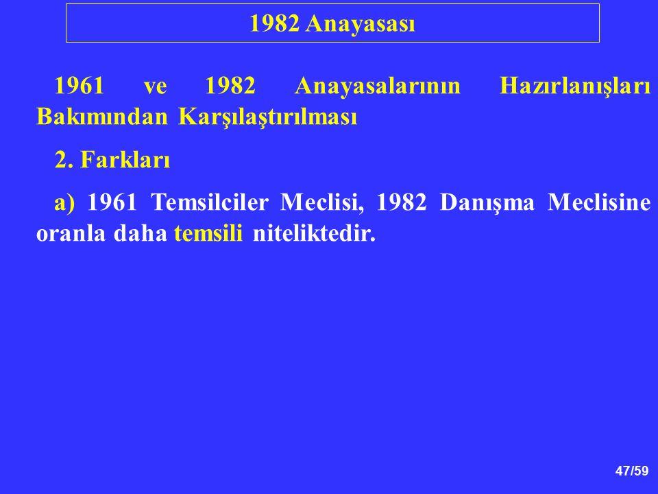 47/59 1961 ve 1982 Anayasalarının Hazırlanışları Bakımından Karşılaştırılması 2. Farkları a) 1961 Temsilciler Meclisi, 1982 Danışma Meclisine oranla d