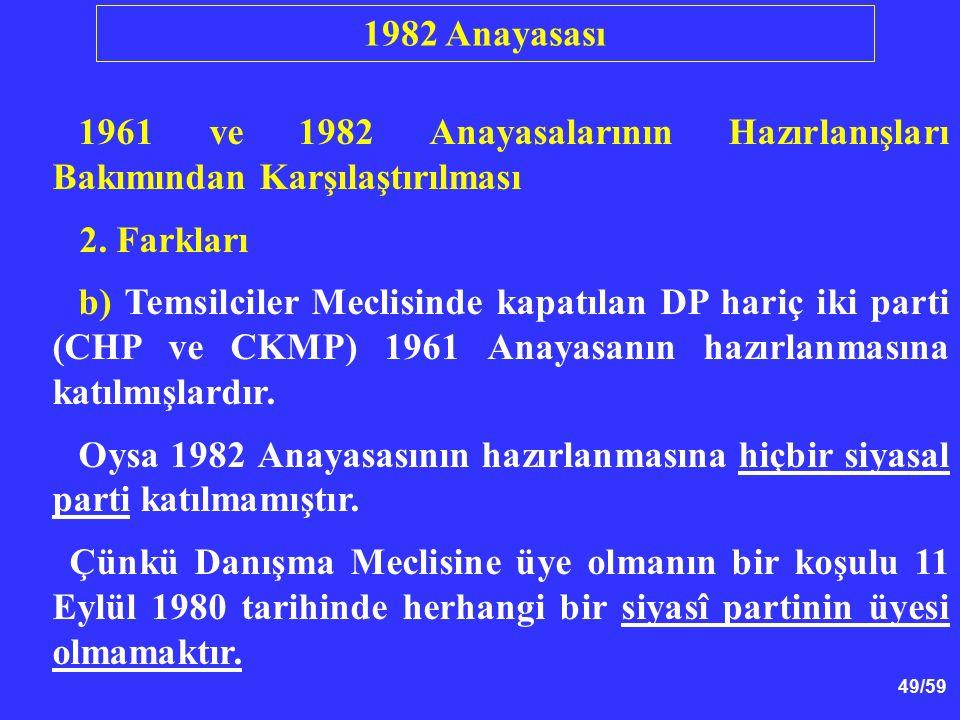 49/59 1961 ve 1982 Anayasalarının Hazırlanışları Bakımından Karşılaştırılması 2. Farkları b) Temsilciler Meclisinde kapatılan DP hariç iki parti (CHP