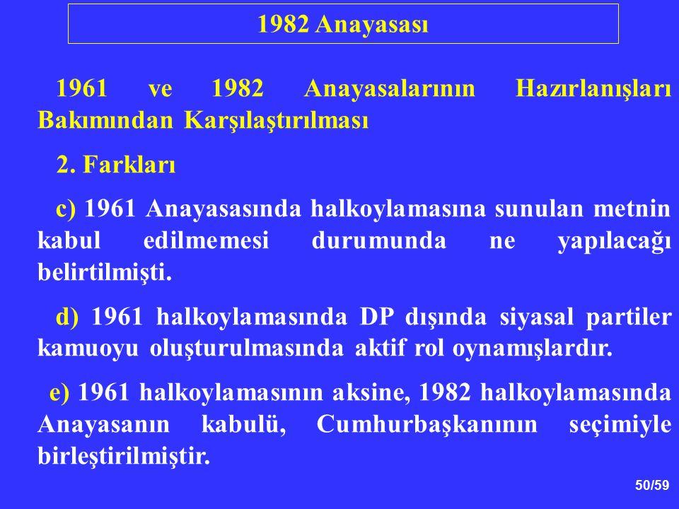 50/59 1961 ve 1982 Anayasalarının Hazırlanışları Bakımından Karşılaştırılması 2. Farkları c) 1961 Anayasasında halkoylamasına sunulan metnin kabul edi