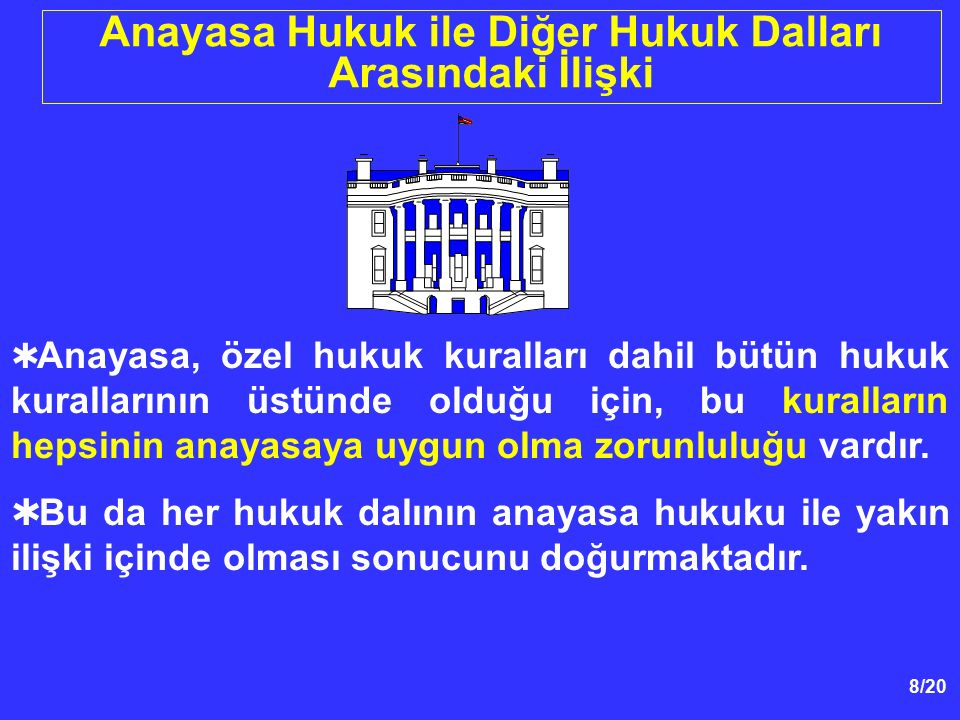 19/20 Cumhuriyet dönemi anayasal gelişmeleri başlığı altında sırasıyla; Cumhuriyet Dönemi Anayasal Gelişmeler 1924 ANAYASASI 1921 Anayasası 1924 Anayasası 1961 Anayasası 1982 Anayasası
