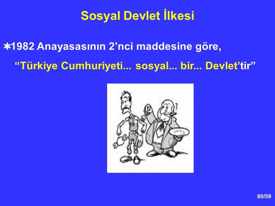 """80/59 Sosyal Devlet İlkesi  1982 Anayasasının 2'nci maddesine göre, """"Türkiye Cumhuriyeti... sosyal... bir... Devlet'tir"""""""