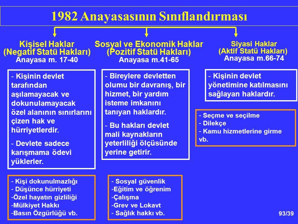 93/39 Kişisel Haklar (Negatif Statü Hakları) Anayasa m. 17-40 Siyasi Haklar (Aktif Statü Hakları) Anayasa m.66-74 Sosyal ve Ekonomik Haklar (Pozitif S