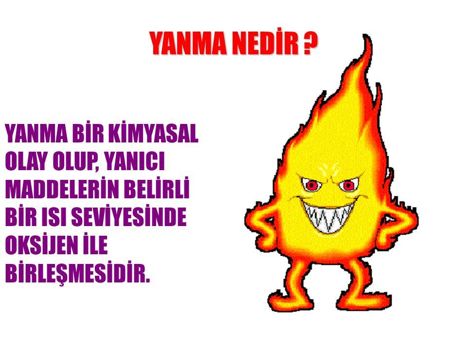 BLEVE BLEVE: Ateş Topu olarak da adlandırılır.Yangın ve Patlamanın Karışımıdır.