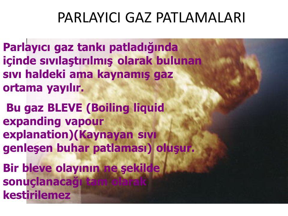 PARLAYICI GAZ PATLAMALARI Gaz patlamaları normalde basınç patlamalarıdır.