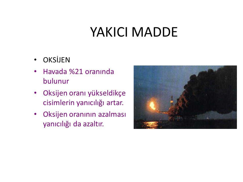 YANICI MADDE 3-Gaz Maddeler Belirli bir hacimleri ve şekilleri yoktur. Atmosferde serbestçe yayılırlar Moleküller arası bağlar çok zayıftır. Oksijenle