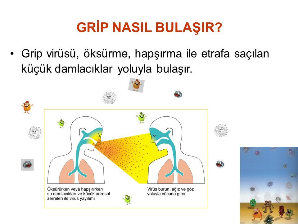 Grip virüsü, öksürme, hapşırma ile etrafa saçılan küçük damlacıklar yoluyla bulaşır. GRİP NASIL BULAŞIR?