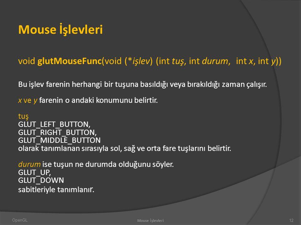 Mouse İşlevleri void glutMouseFunc(void (*işlev) (int tuş, int durum, int x, int y)) Bu işlev farenin herhangi bir tuşuna basıldığı veya bırakıldığı zaman çalışır.